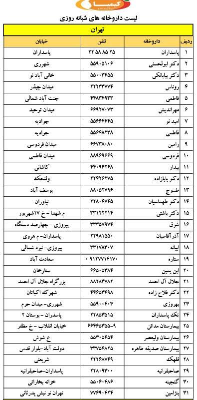 داروخانه-های-شبانه-روزی-تهران