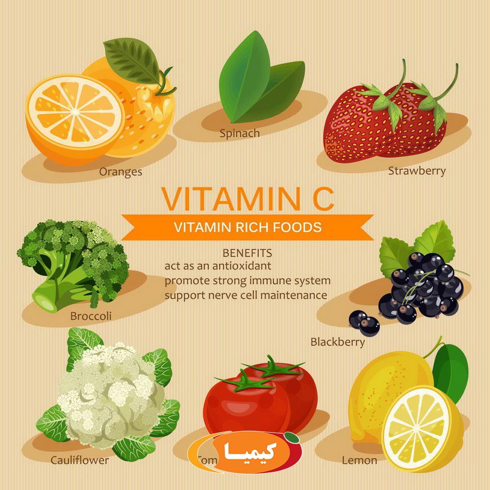 موادغذایی حاوی ویتامین C